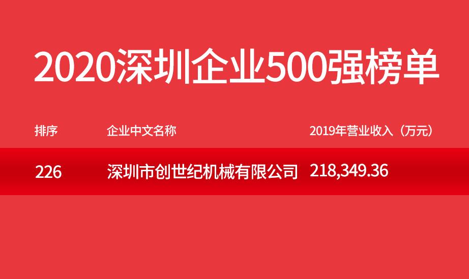 台群精机500强企业