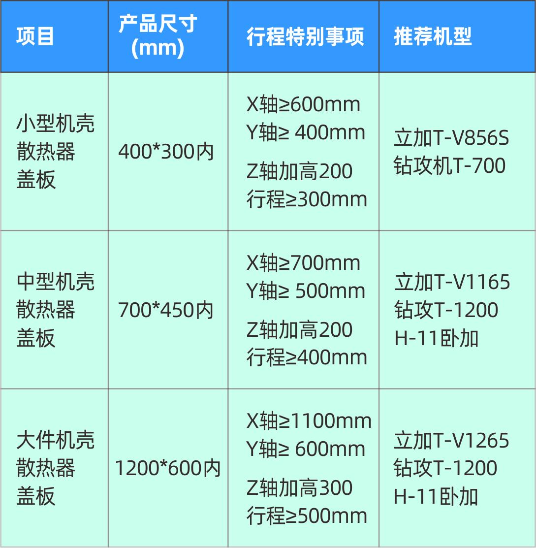臺群精機5G加工設備